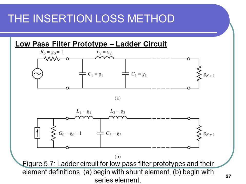 27 THE INSERTION LOSS METHOD Figure 5.7: Ladder circuit for low pass filter prototypes and their element definitions. (a) begin with shunt element. (b