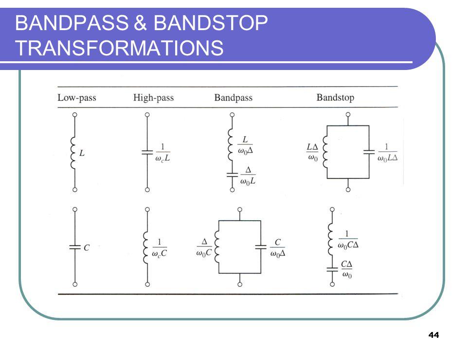 44 BANDPASS & BANDSTOP TRANSFORMATIONS