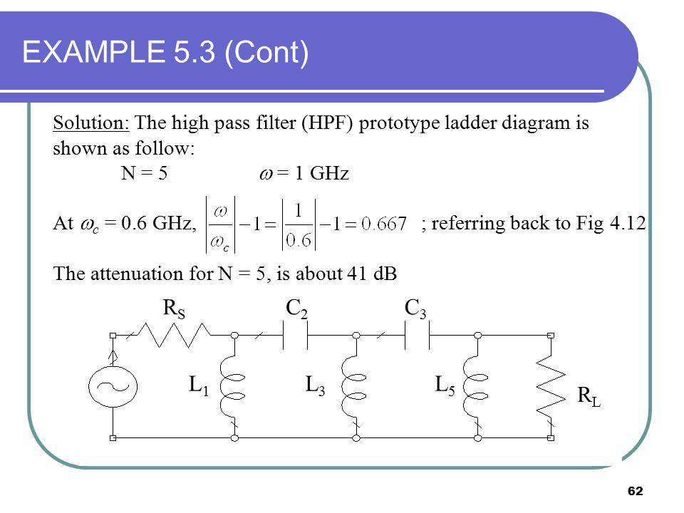 62 EXAMPLE 5.3 (Cont) Solution: The high pass filter (HPF) prototype ladder diagram is shown as follow: N = 5  = 1 GHz At  c = 0.6 GHz, ; referring