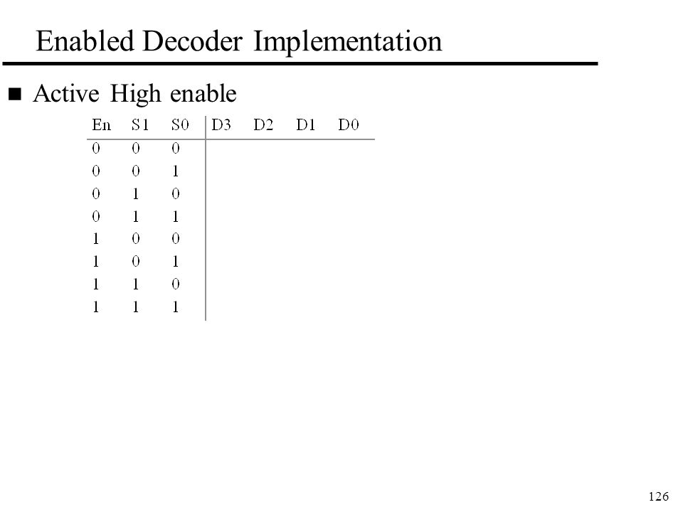 126 Enabled Decoder Implementation n Active High enable