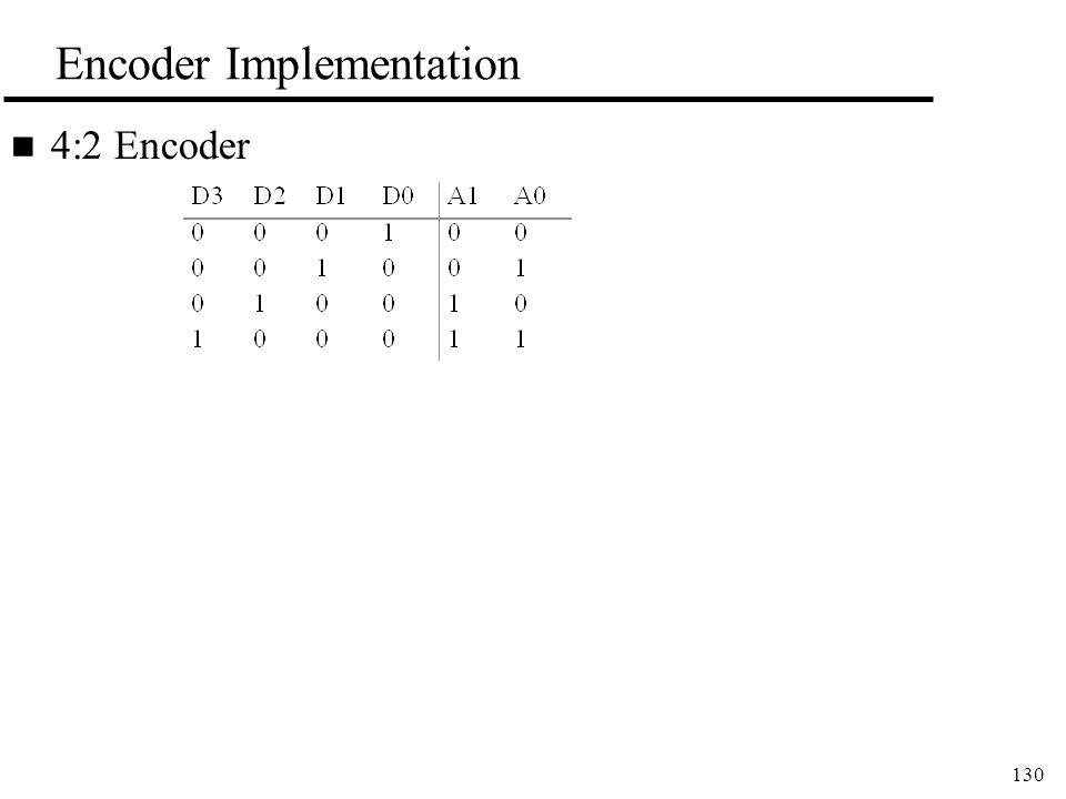 130 Encoder Implementation n 4:2 Encoder