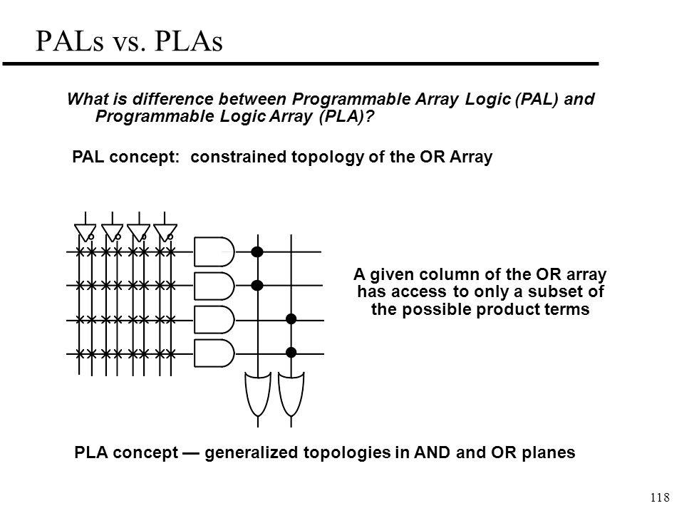 118 PALs vs.