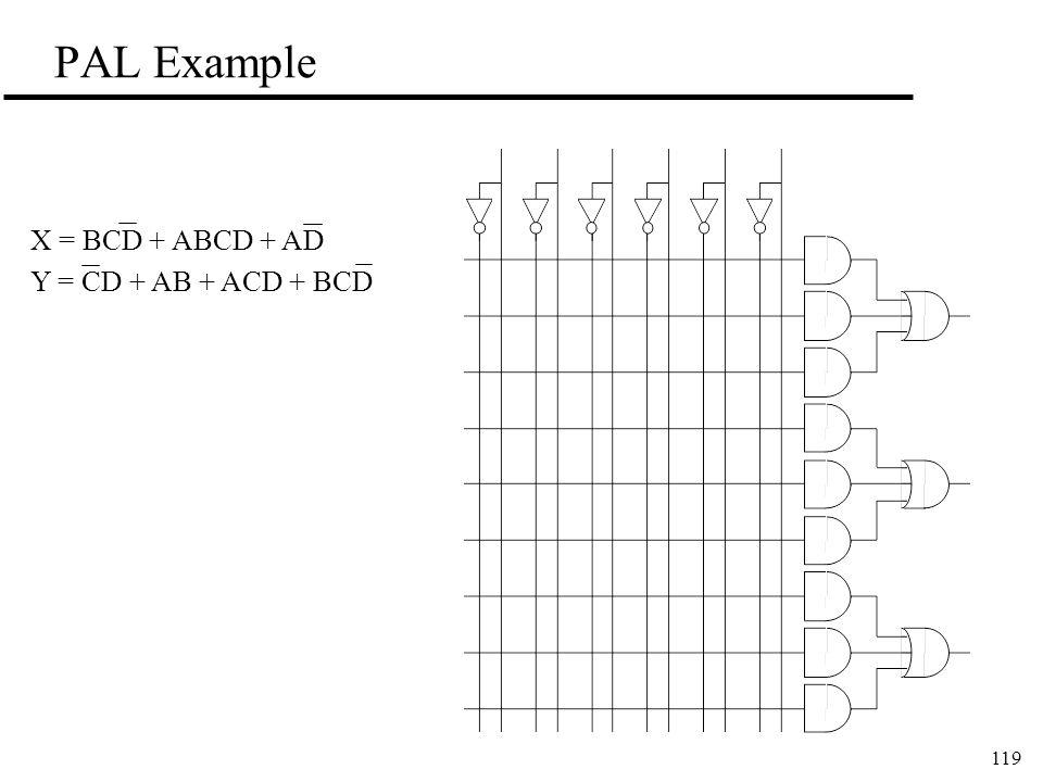 119 PAL Example X = BCD + ABCD + AD Y = CD + AB + ACD + BCD