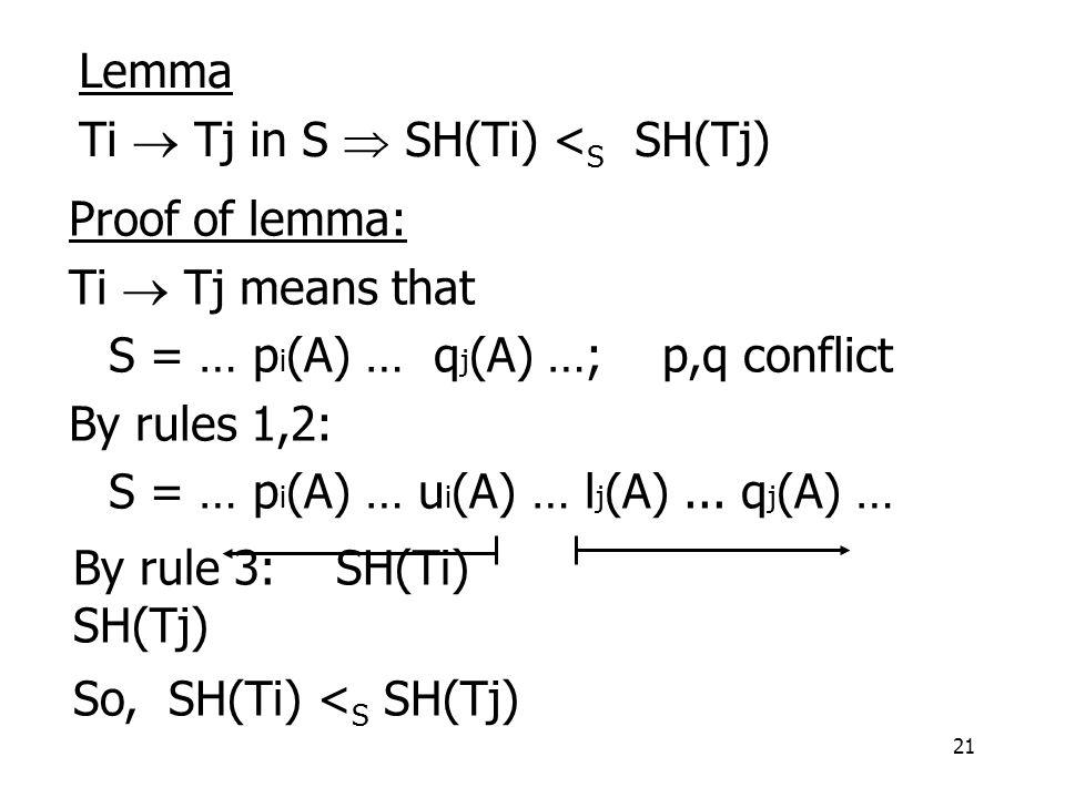 21 Lemma Ti  Tj in S  SH(Ti) < S SH(Tj) Proof of lemma: Ti  Tj means that S = … p i (A) … q j (A) …; p,q conflict By rules 1,2: S = … p i (A) … u i (A) … l j (A)...