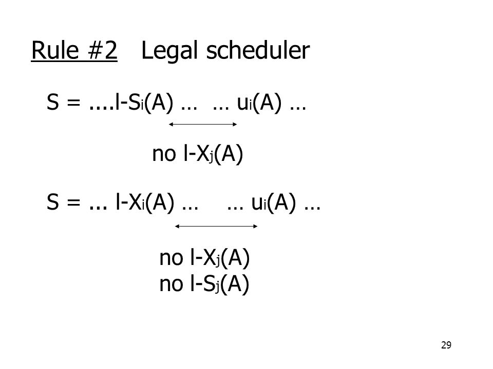 29 Rule #2 Legal scheduler S =....l-S i (A) … … u i (A) … no l-X j (A) S =...