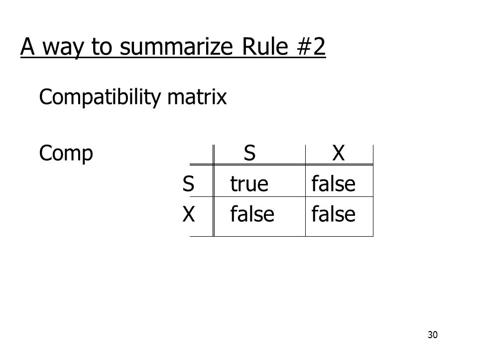 30 A way to summarize Rule #2 Compatibility matrix Comp S X S true false Xfalse false