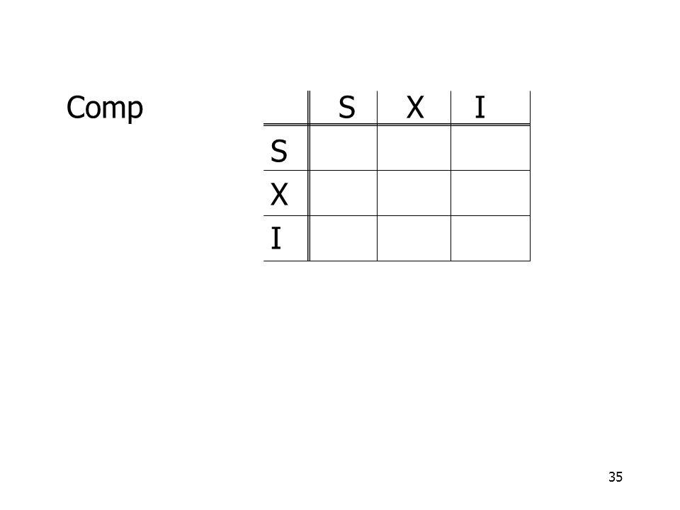 35 CompSXI S X I