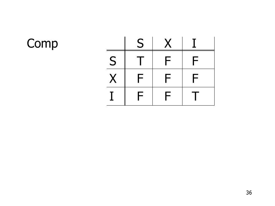 36 CompSXI STFF XFFF IFFT