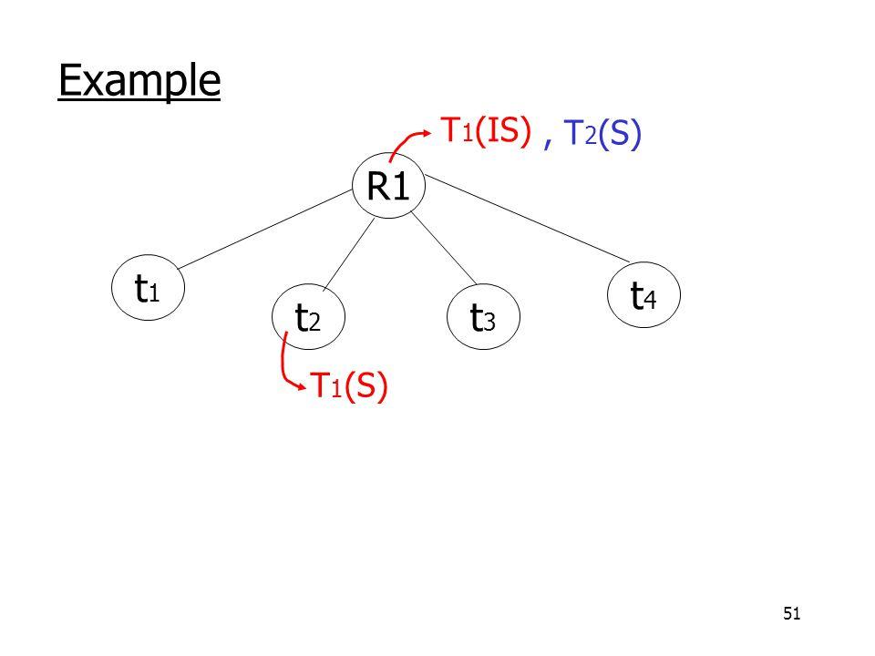 51 Example R1 t1t1 t2t2 t3t3 t4t4 T 1 (IS) T 1 (S), T 2 (S)