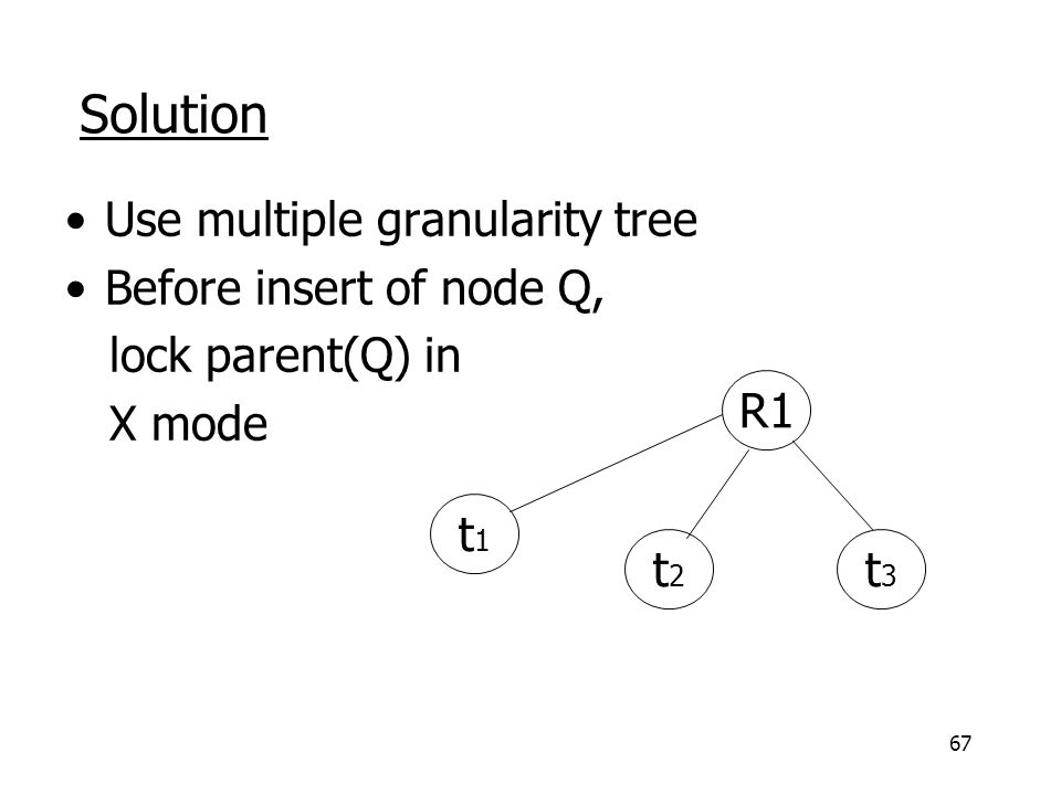 67 Solution Use multiple granularity tree Before insert of node Q, lock parent(Q) in X mode R1 t1t1 t2t2 t3t3