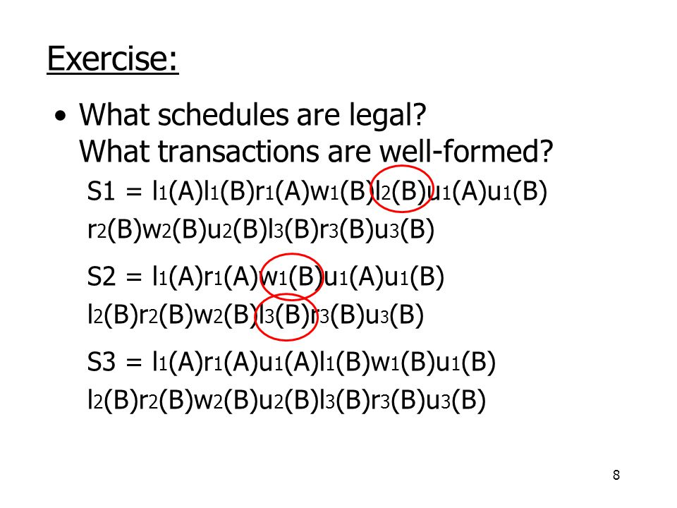 8 What schedules are legal. What transactions are well-formed.