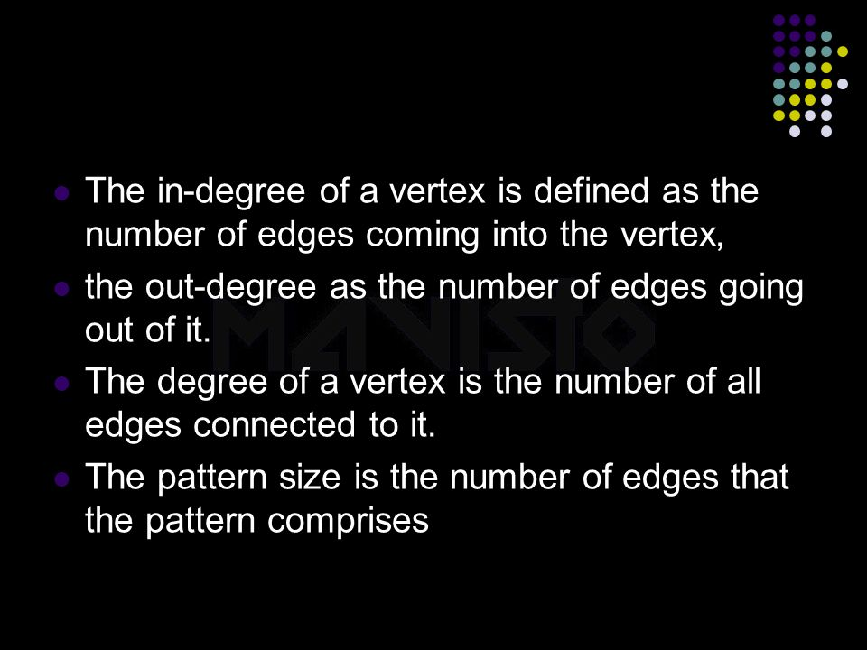 2015-4-16www.brainybetty.com11 The in-degree of a vertex is defined as the number of edges coming into the vertex, the out-degree as the number of edges going out of it.