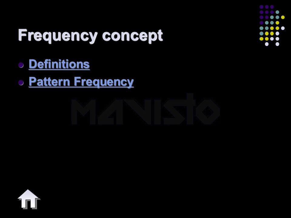 2015-4-16www.brainybetty.com4 Frequency concept Definitions Definitions Definitions Pattern Frequency Pattern Frequency Pattern Frequency Pattern Frequency
