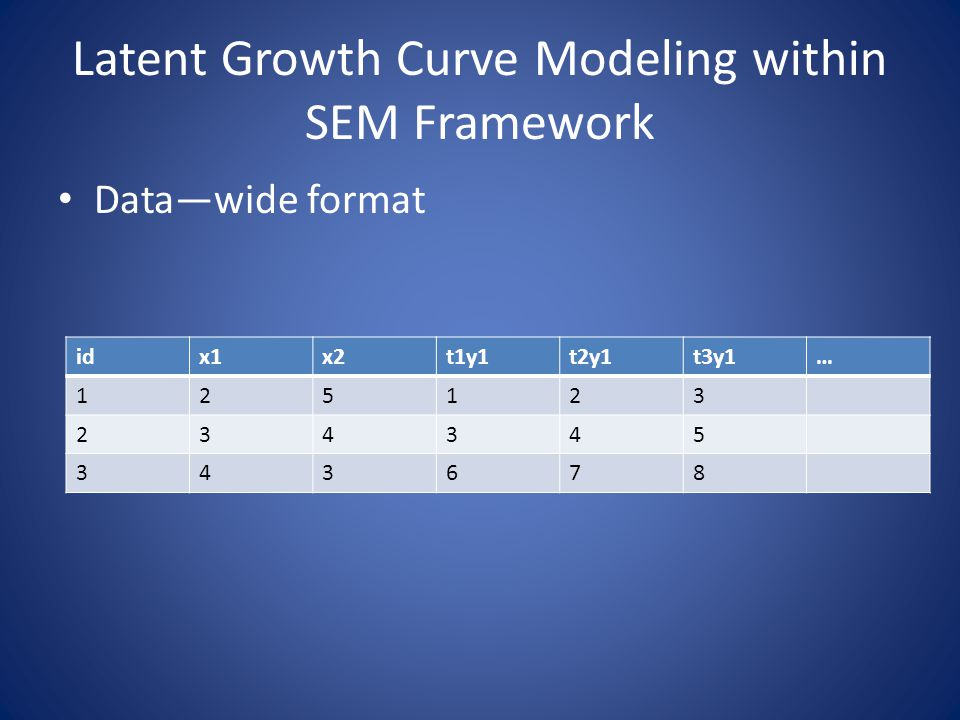 Latent Growth Curve Modeling within SEM Framework Data—wide format idx1x2t1y1t2y1t3y1… 125123 234345 343678