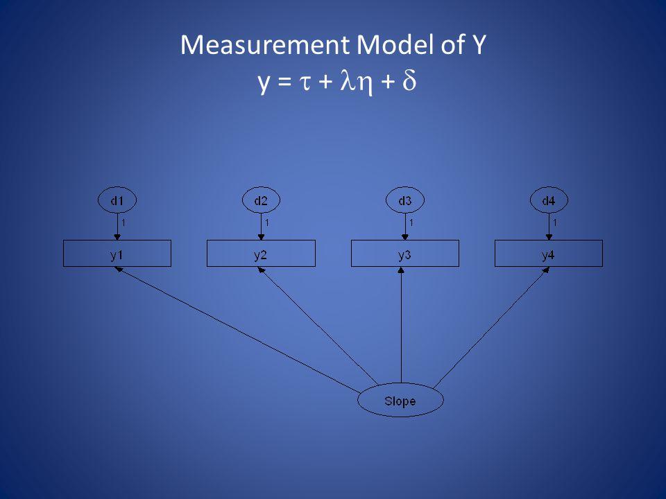 Measurement Model of Y y =  +  + 