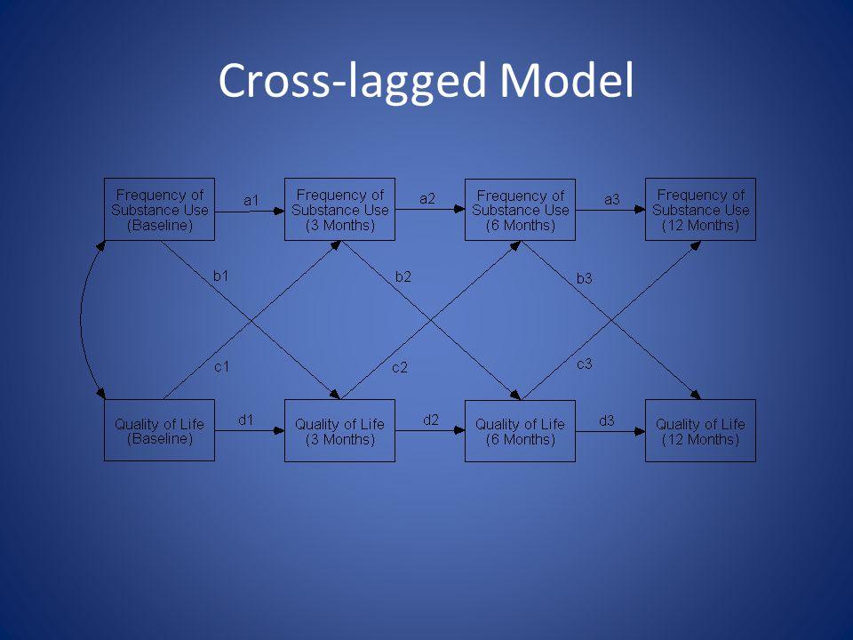 Cross-lagged Model