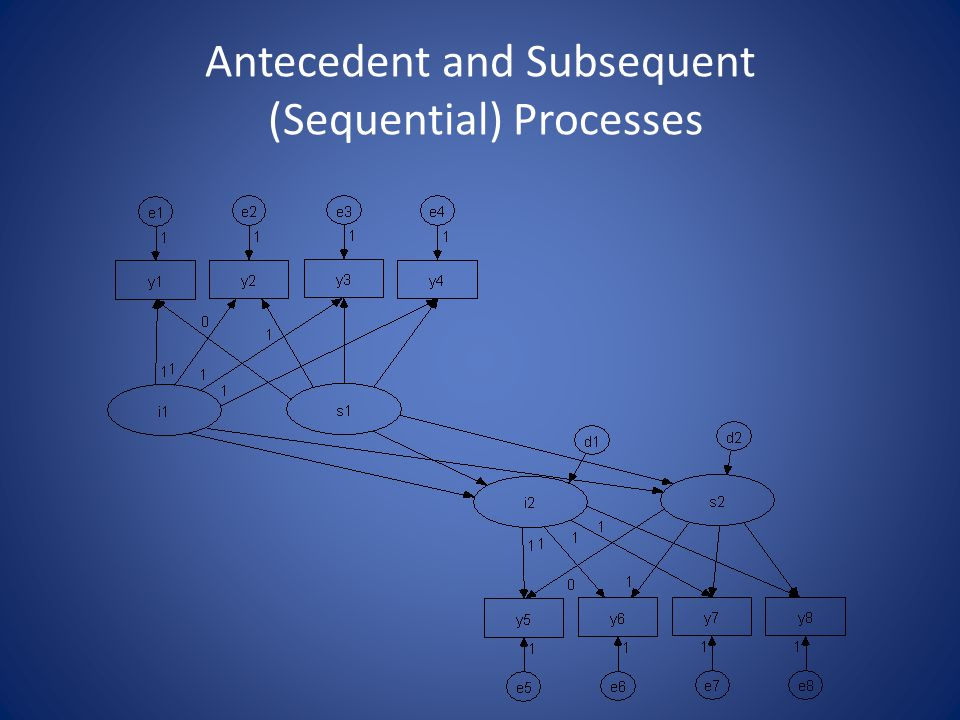 Antecedent and Subsequent (Sequential) Processes