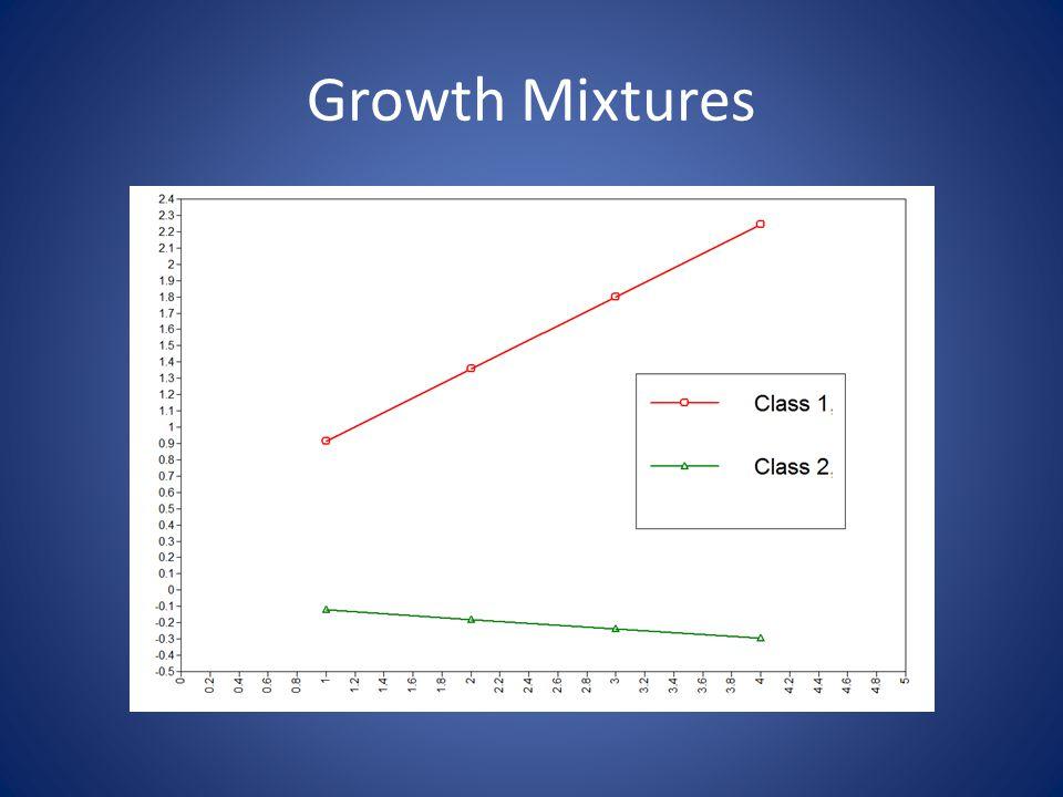 Growth Mixtures