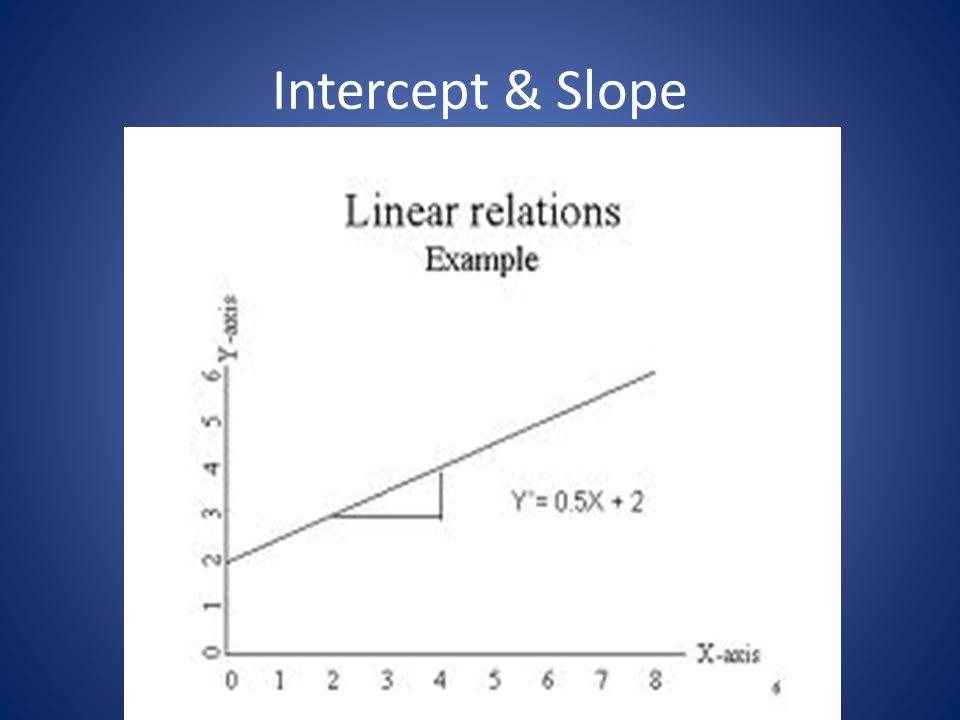 Intercept & Slope