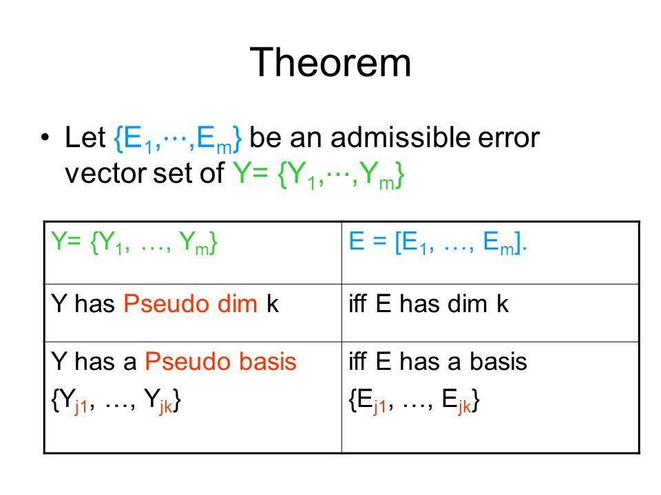 Theorem Let {E 1, ⋯,E m } be an admissible error vector set of Y= {Y 1, ⋯,Y m } Y= {Y 1, …, Y m }E = [E 1, …, E m ]. Y has Pseudo dim kiff E has dim k