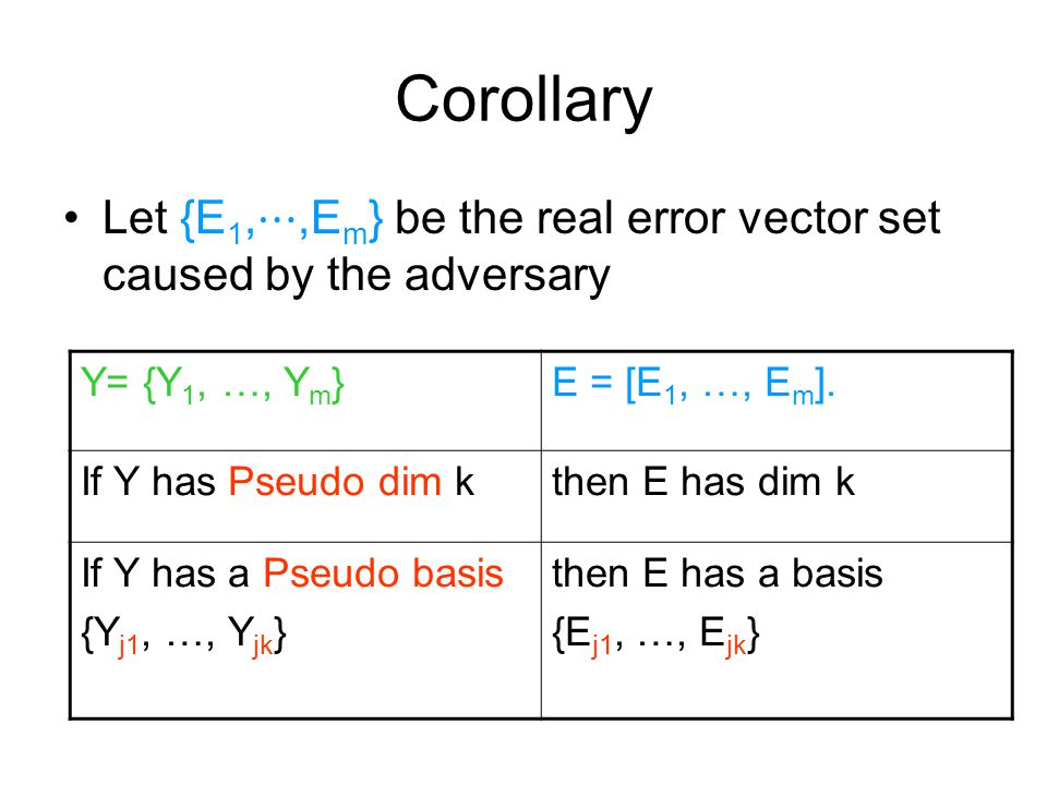 Corollary Let {E 1, ⋯,E m } be the real error vector set caused by the adversary Y= {Y 1, …, Y m }E = [E 1, …, E m ].