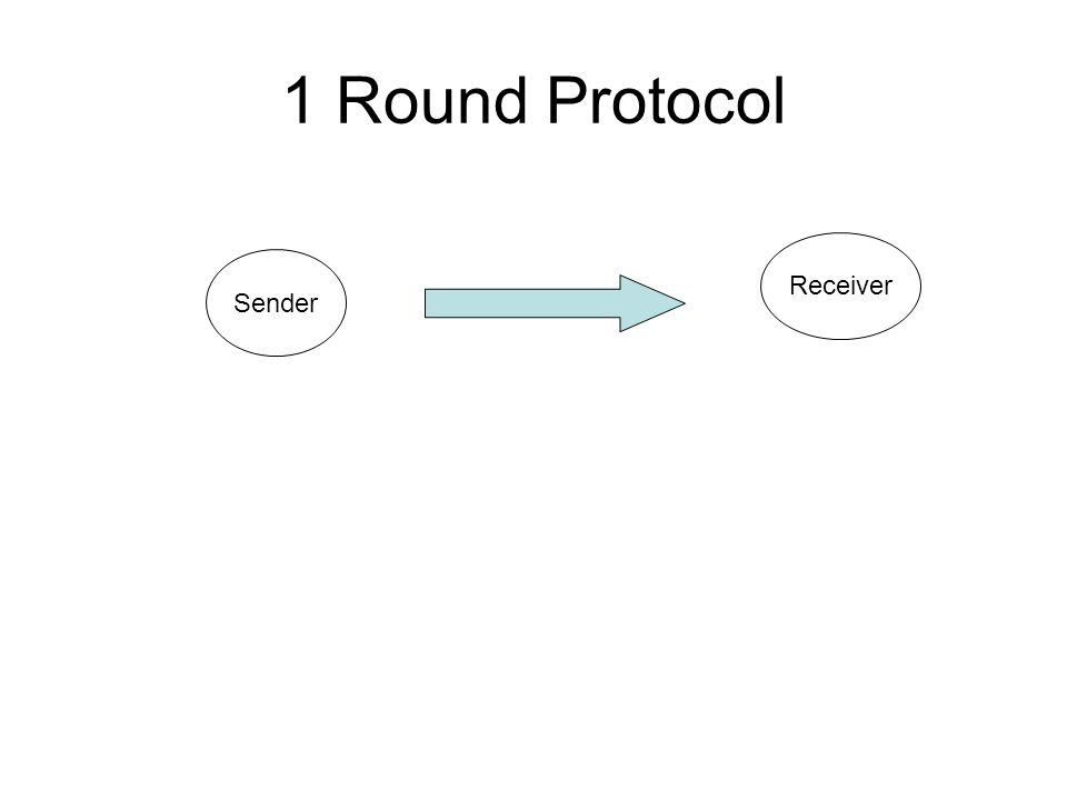 1 Round Protocol Sender Receiver