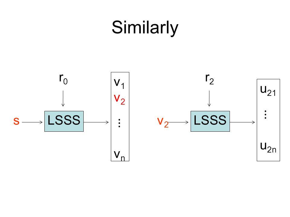 Similarly LSSS u 21 ⋮ u 2n v2v2 r2r2 LSSS v1v2 ⋮vnv1v2 ⋮vn s r0r0