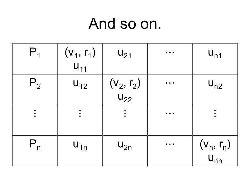 And so on. P1P1 (v 1, r 1 ) u 11 u 21 ⋯ u n1 P2P2 u 12 (v 2, r 2 ) u 22 ⋯ u n2 ⋮⋮⋮⋯⋮ PnPn u 1n u 2n ⋯ (v n, r n ) u nn