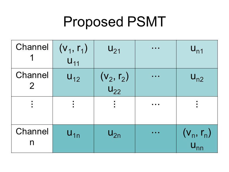 Proposed PSMT Channel 1 (v 1, r 1 ) u 11 u 21 ⋯ u n1 Channel 2 u 12 (v 2, r 2 ) u 22 ⋯ u n2 ⋮⋮⋮⋯⋮ Channel n u 1n u 2n ⋯ (v n, r n ) u nn