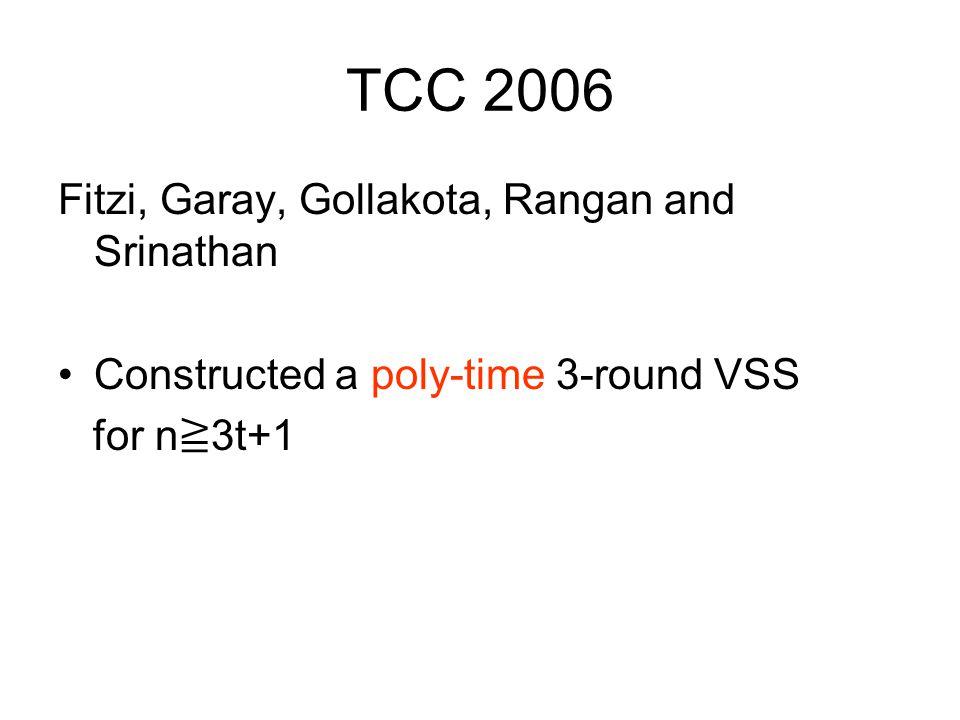 TCC 2006 Fitzi, Garay, Gollakota, Rangan and Srinathan Constructed a poly-time 3-round VSS for n ≧ 3t+1