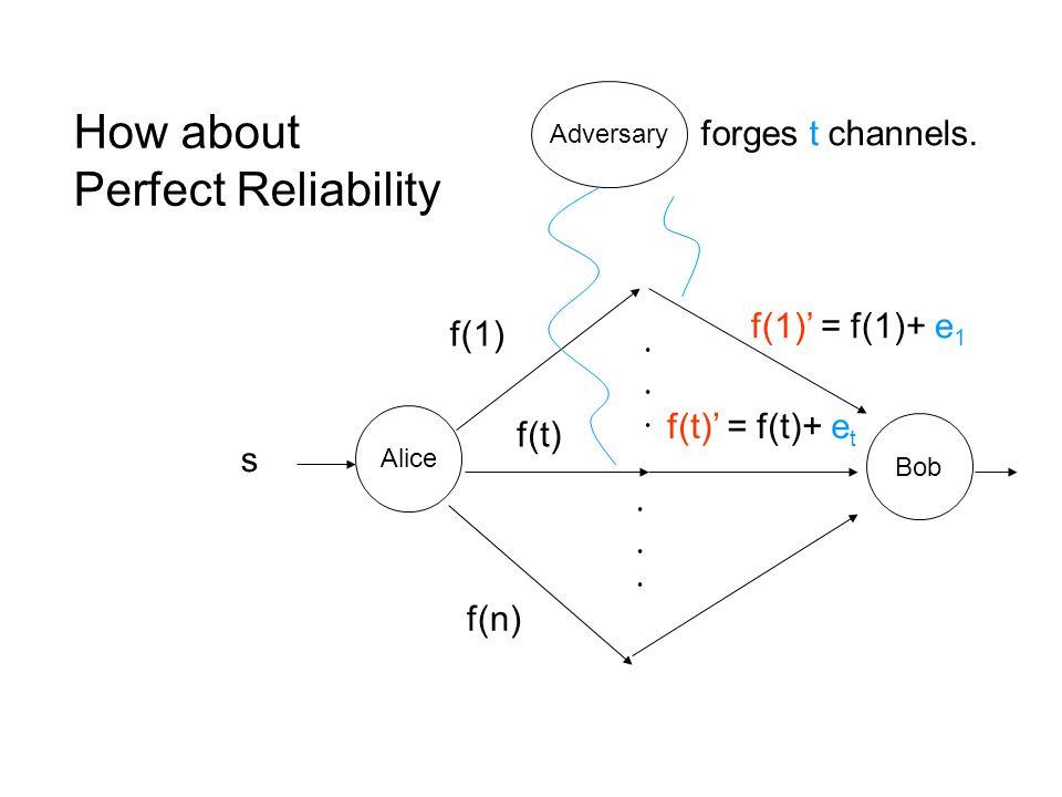 Adversary Alice Bob s f(1) f(t) f(n) ・ ・ ・ ・ ・ ・ forges t channels.