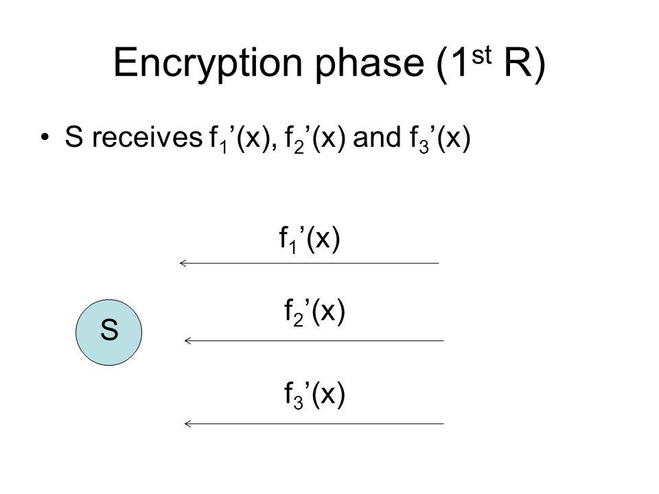 Encryption phase (1 st R) S receives f 1 '(x), f 2 '(x) and f 3 '(x) f 1 '(x) f 2 '(x) f 3 '(x) S