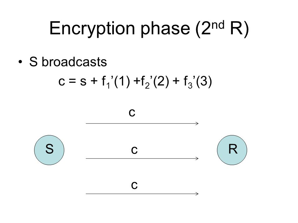 Encryption phase (2 nd R) S broadcasts c = s + f 1 '(1) +f 2 '(2) + f 3 '(3) c c c S R