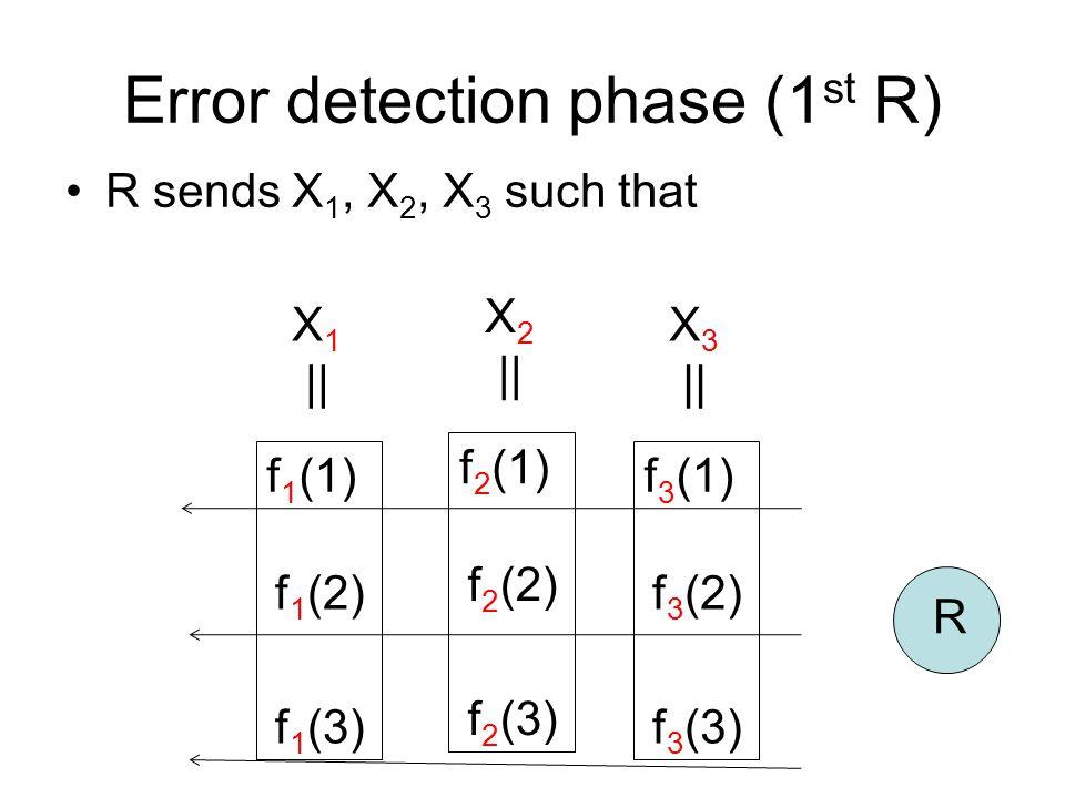 Error detection phase (1 st R) R sends X 1, X 2, X 3 such that R f 2 (1) f 2 (2) f 2 (3) X 2 || f 1 (1) f 1 (2) f 1 (3) X 1 || f 3 (1) f 3 (2) f 3 (3) X 3 ||