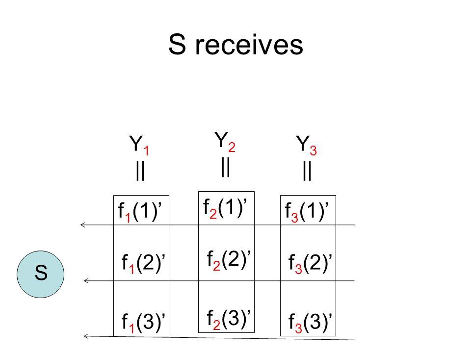 S receives S f 2 (1)' f 2 (2)' f 2 (3)' Y 2 || f 1 (1)' f 1 (2)' f 1 (3)' Y 1 || f 3 (1)' f 3 (2)' f 3 (3)' Y 3 ||