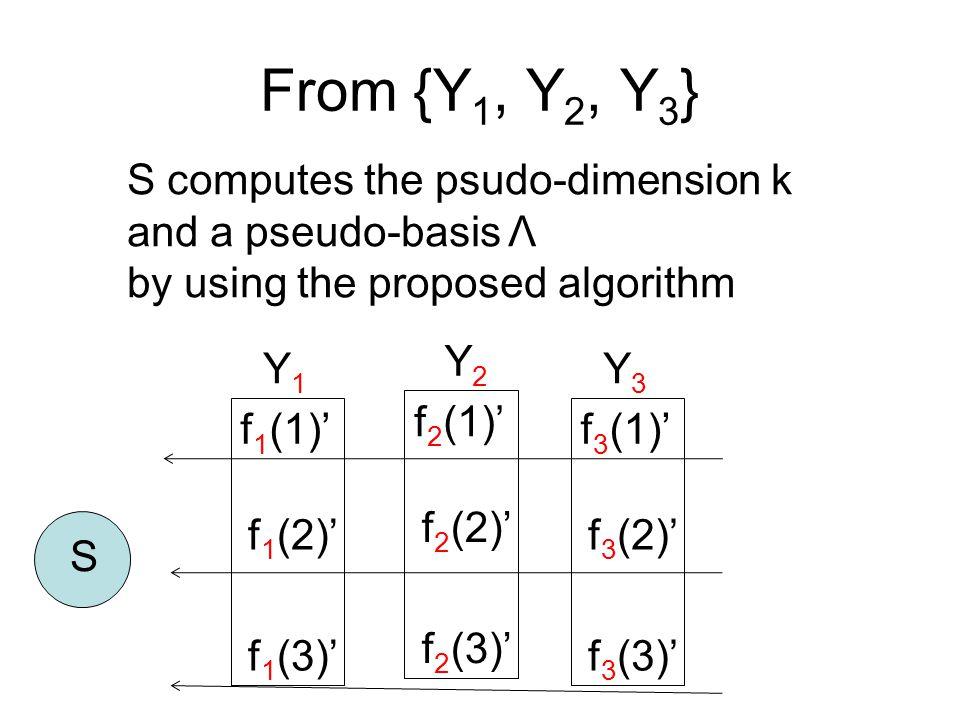 From {Y 1, Y 2, Y 3 } S f 2 (1)' f 2 (2)' f 2 (3)' Y2Y2 f 1 (1)' f 1 (2)' f 1 (3)' Y1Y1 f 3 (1)' f 3 (2)' f 3 (3)' Y3Y3 S computes the psudo-dimension