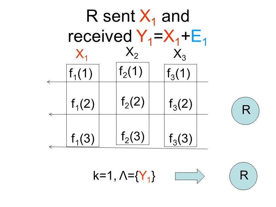 R sent X 1 and received Y 1 =X 1 +E 1 R f 2 (1) f 2 (2) f 2 (3) X2X2 f 1 (1) f 1 (2) f 1 (3) X1X1 f 3 (1) f 3 (2) f 3 (3) X3X3 R k=1, Λ={Y 1 }
