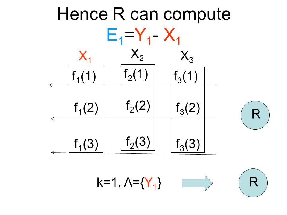 Hence R can compute E 1 =Y 1 - X 1 R f 2 (1) f 2 (2) f 2 (3) X2X2 f 1 (1) f 1 (2) f 1 (3) X1X1 f 3 (1) f 3 (2) f 3 (3) X3X3 k=1, Λ={Y 1 } R