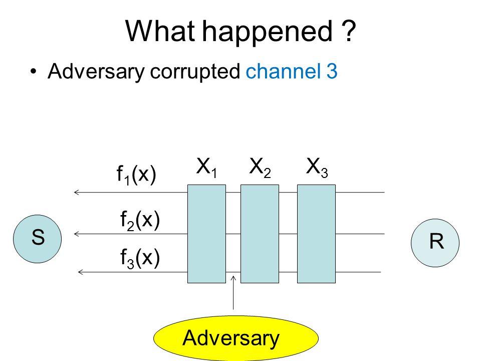 Adversary corrupted channel 3 f 1 (x) f 2 (x) f 3 (x) S R What happened Adversary X1X1 X2X2 X3X3