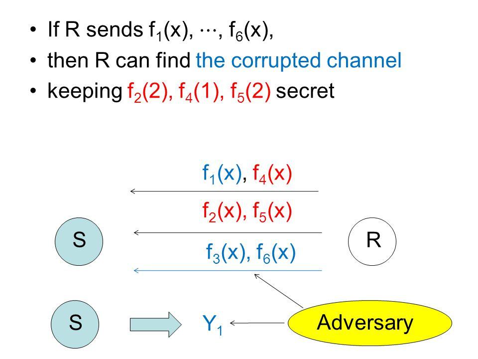 If R sends f 1 (x), ⋯, f 6 (x), then R can find the corrupted channel keeping f 2 (2), f 4 (1), f 5 (2) secret f 1 (x), f 4 (x) f 2 (x), f 5 (x) f 3 (x), f 6 (x) S R S Y1Y1 Adversary