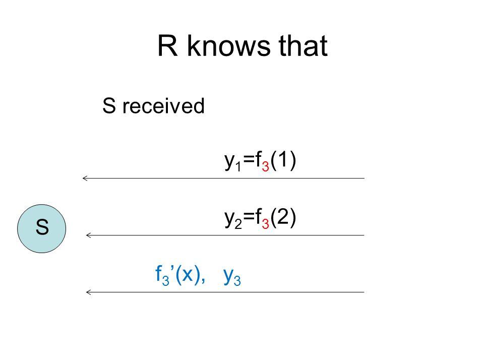 R knows that S y 1 =f 3 (1) y 2 =f 3 (2) f 3 '(x), y 3 S received
