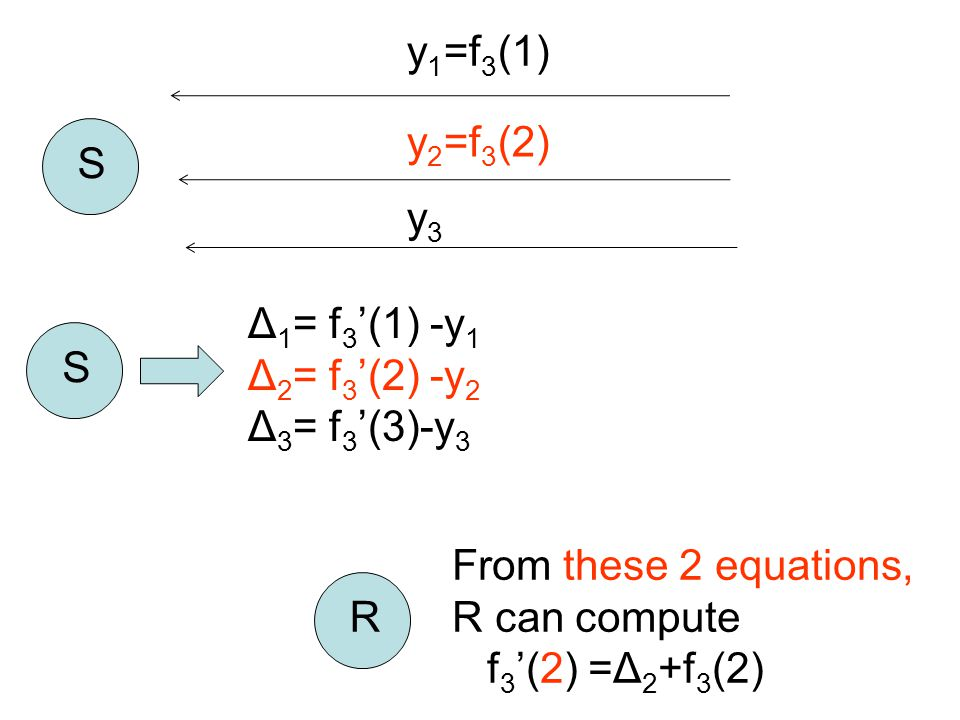 y 1 =f 3 (1) S y 2 =f 3 (2) y3y3 S Δ 1 = f 3 '(1) -y 1 Δ 2 = f 3 '(2) -y 2 Δ 3 = f 3 '(3)-y 3 From these 2 equations, R can compute f 3 '(2) =Δ 2 +f 3 (2) R