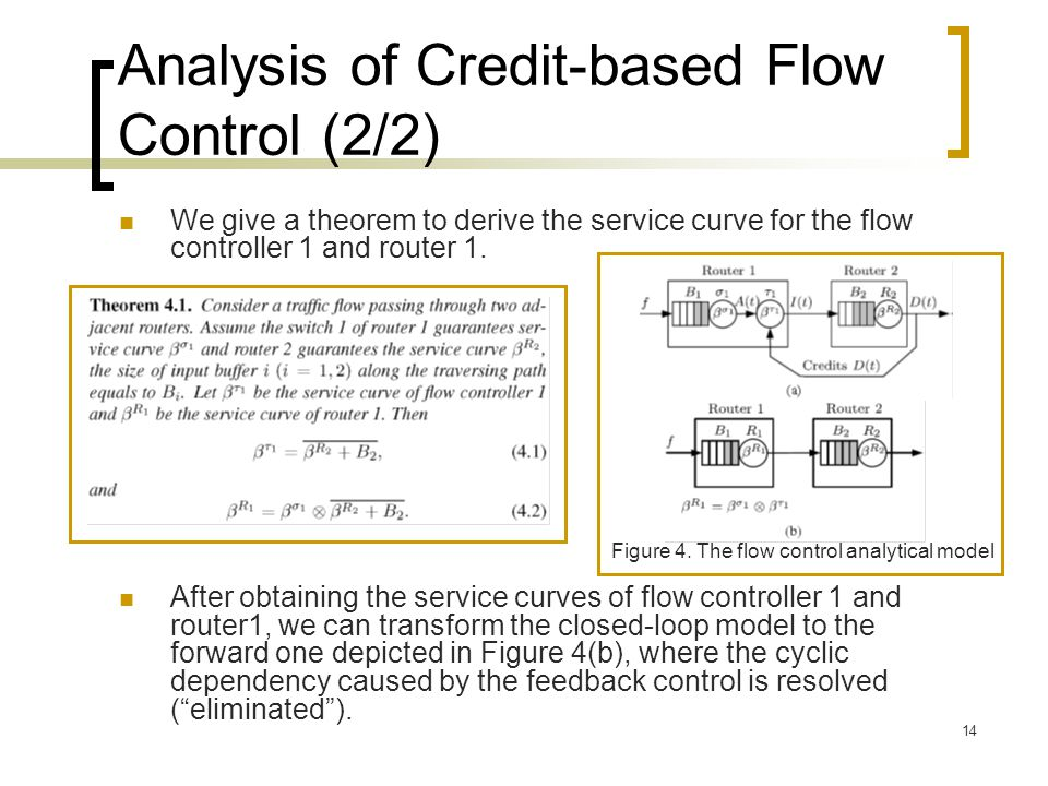 14 Analysis of Credit-based Flow Control (2/2) We give a theorem to derive the service curve for the flow controller 1 and router 1. After obtaining t