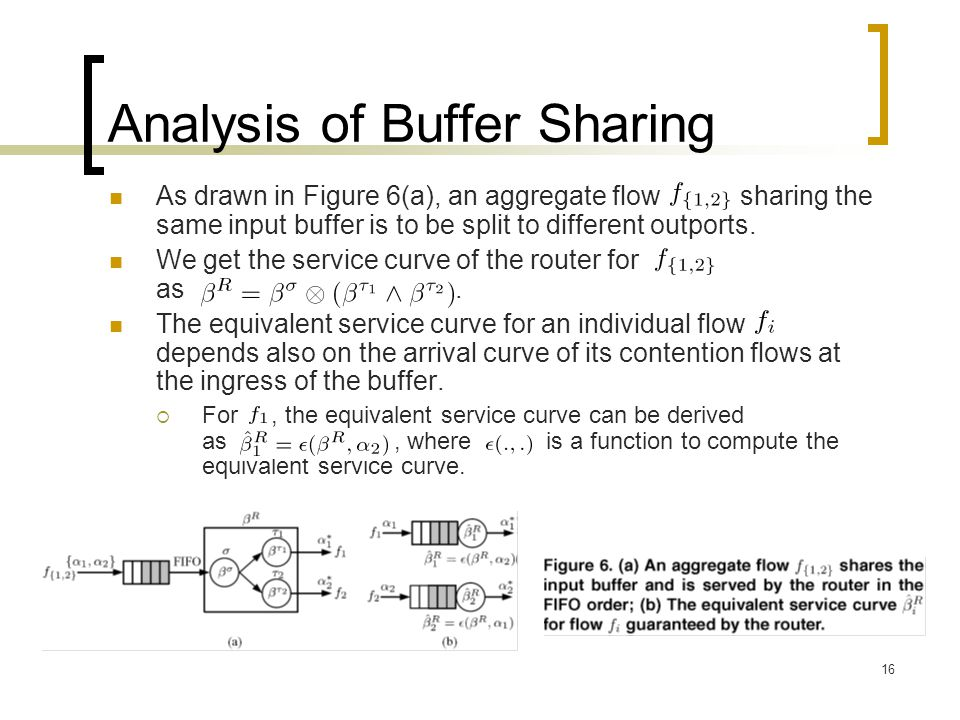 16 As drawn in Figure 6(a), an aggregate flow sharing the same input buffer is to be split to different outports. We get the service curve of the rout
