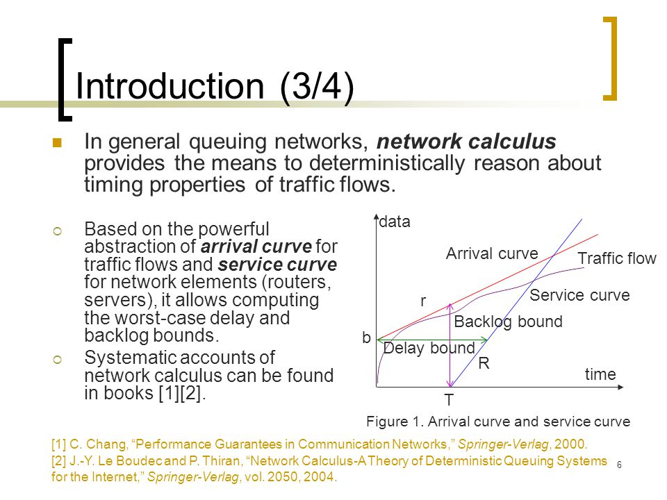 27 Outline Introduction Resource Sharing in Wormhole Networks Analysis of Resource Sharing The Delay Bound Analysis Technique A Delay-Bound Analysis Example Experimental Results Conclusions