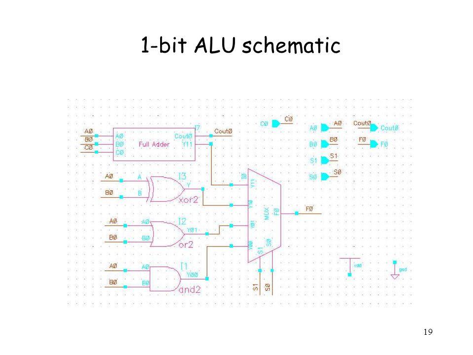 19 1-bit ALU schematic