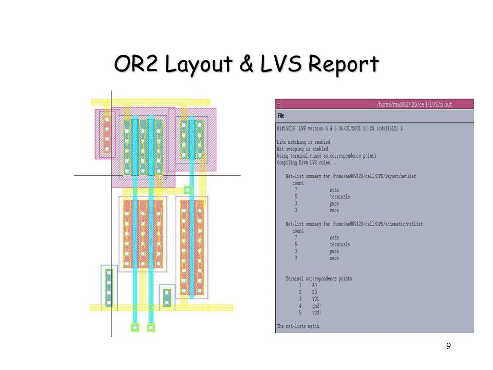 20 1-bit ALU Layout AND XOR OR ADDER 4-to-1 MUX