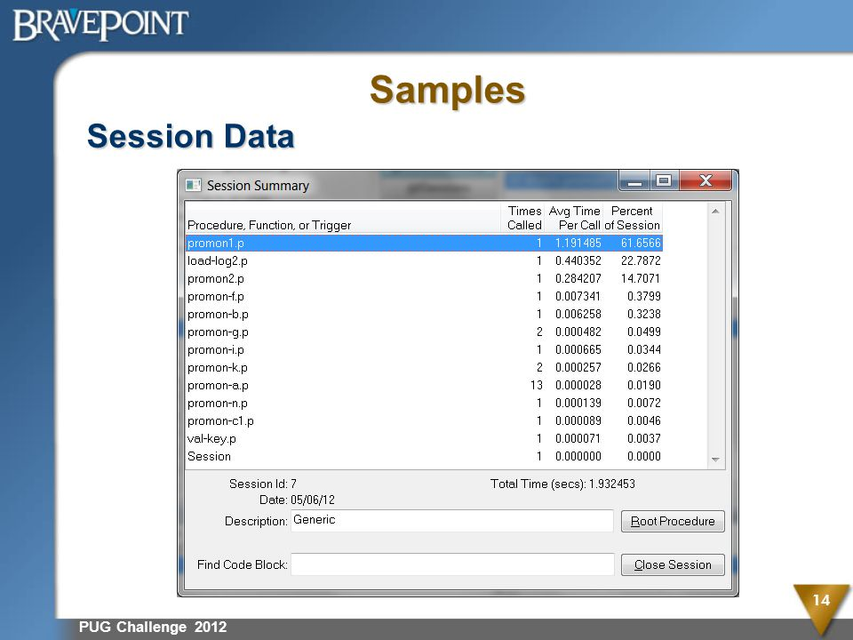 Samples Session Data PUG Challenge 2012 14