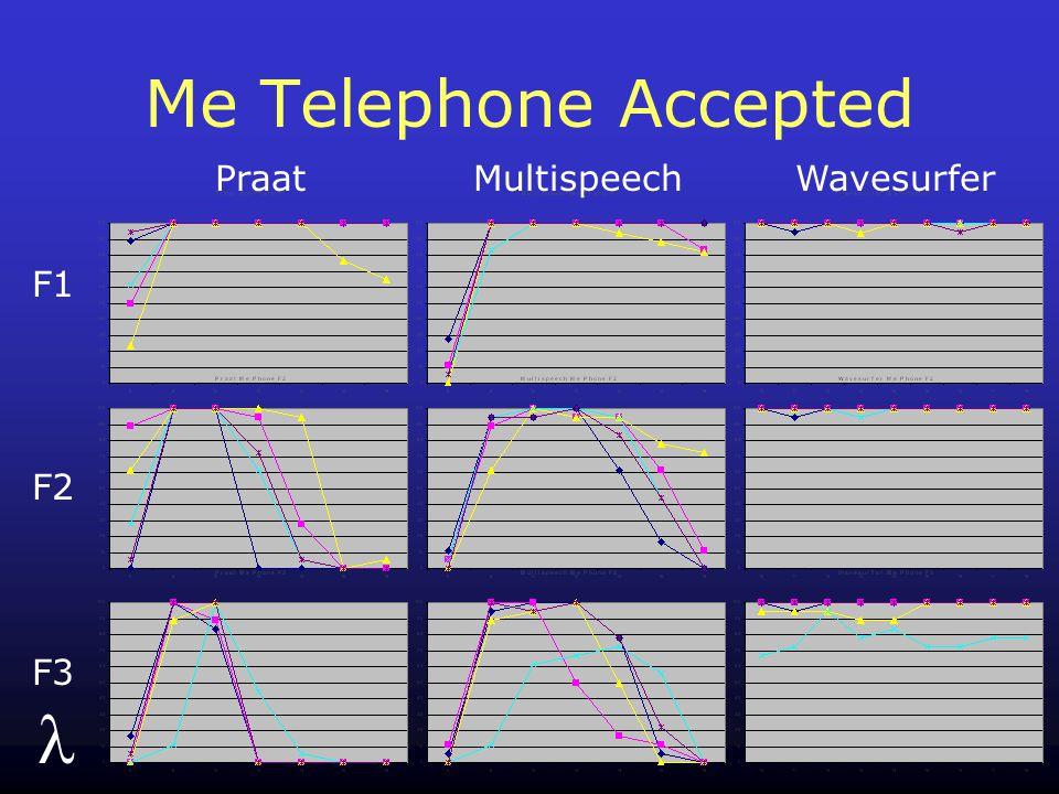 l 16 Me Telephone Accepted PraatMultispeechWavesurfer F1 F2 F3