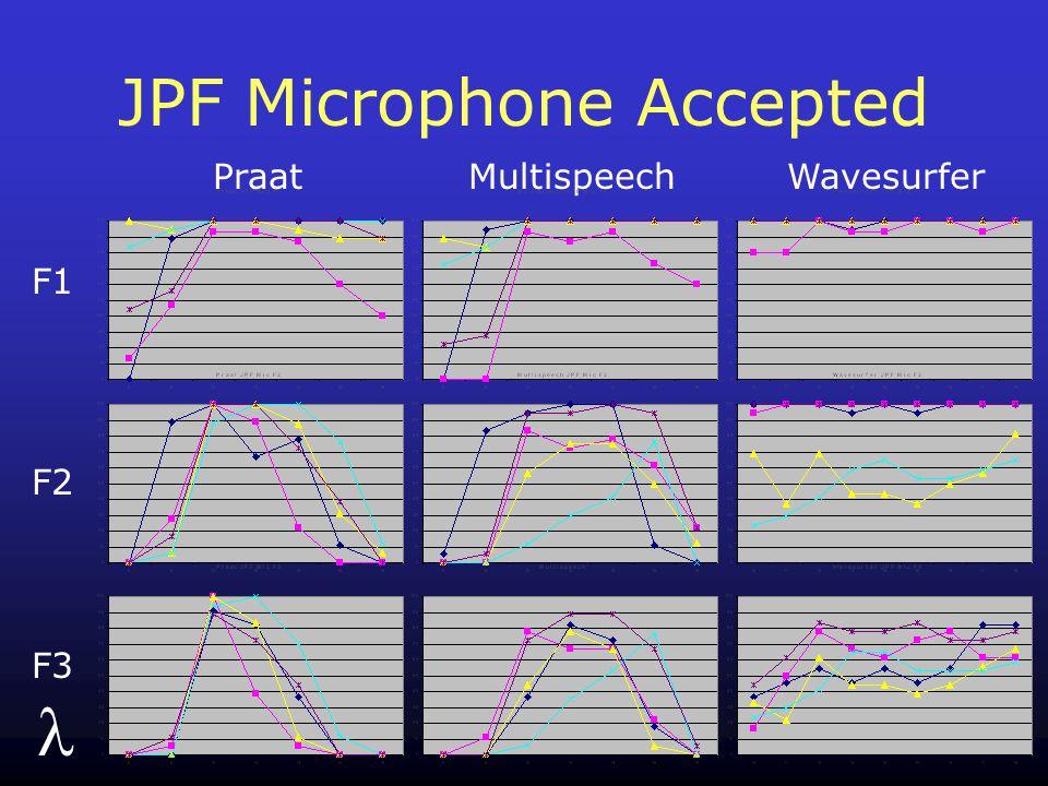 l 17 JPF Microphone Accepted PraatMultispeechWavesurfer F1 F2 F3